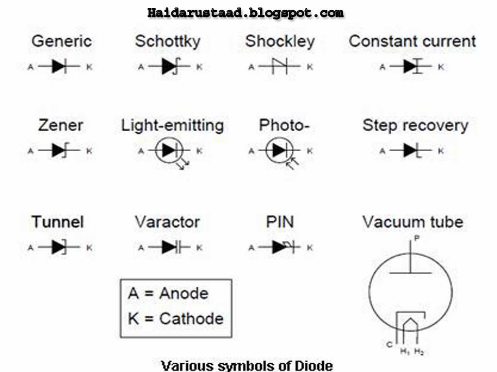 Diode All Symbols With Its Names Electrical And Electronic Free