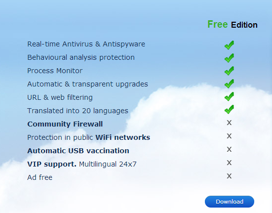Panda Cloud Antivirus - Light, Secure, Easy and 100% Free