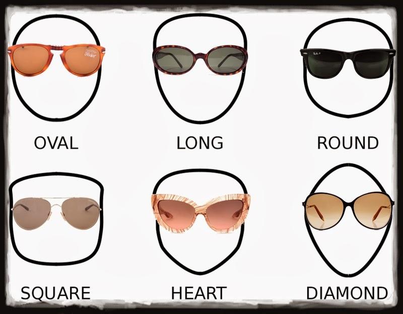 Bimba y sus cosas: Qué Tipo De Gafas Me Quedan Bien??