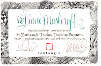 CZT Certificate