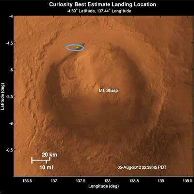 Curiosity MSL lands on Mars. Computer simulation model of approximate position of Curiosity landing site. 6 August 2012. NASA/JPL.