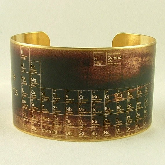 https://www.etsy.com/listing/103385014/periodic-table-of-elements-steampunk?ref=sr_gallery_24&ga_search_query=steampunk&ga_order=most_relevant&ga_ship_to=US&ga_page=16&ga_search_type=all&ga_view_type=gallery