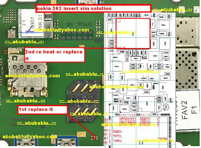 All GSM Hardware&Software Solution Free