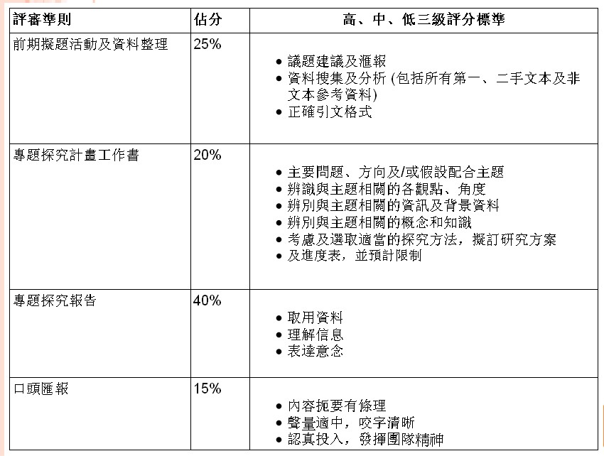 中三級專題探究課堂資料2010-11:...