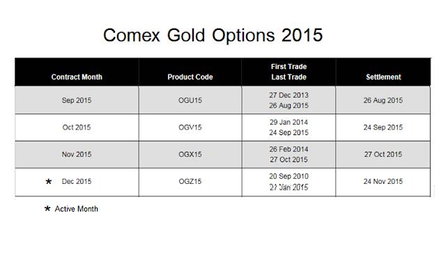 Option trading calendar 2015