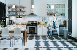 Return On Kitchen Remodel