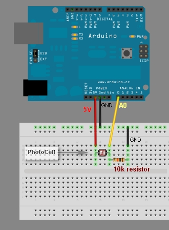 Arduino Basics: Arduino UNO: PhotoCell - sensing light