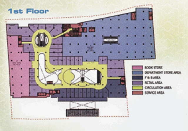 Rita Supermall Purwokerto 1st Floor (Lantai 1)