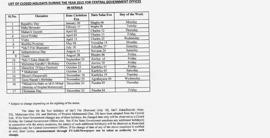 CENTRAL GOVERNMENT HOLIDAY LIST