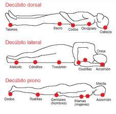 La suciedad al tratamiento de la hernia intervertebral