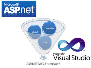 difference between mvc3 and mvc 4,difference between mvc 2 3 4 5,