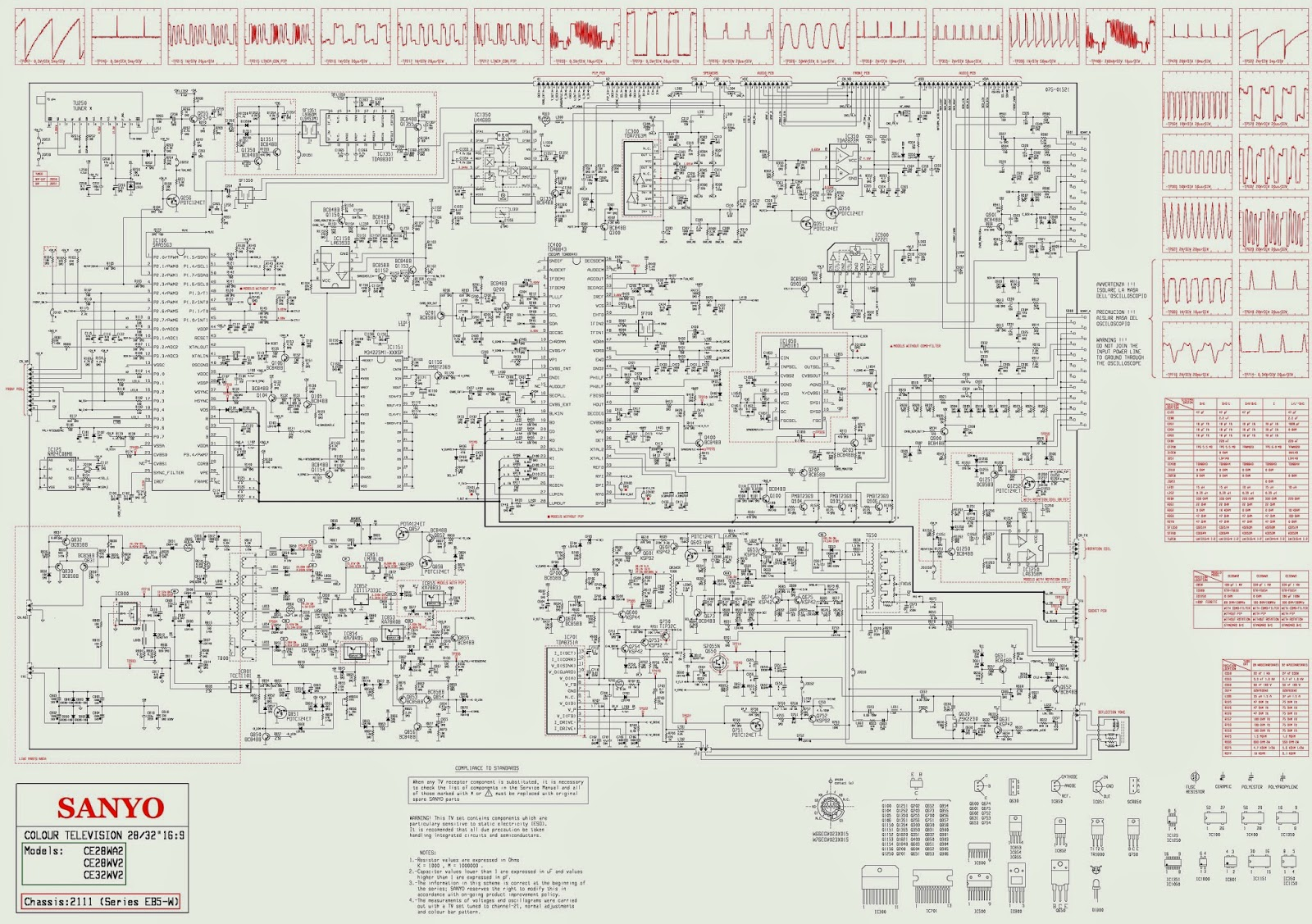 sanyo ctv circuit diagram  schematic