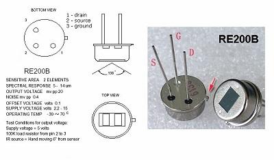 sensor infra
