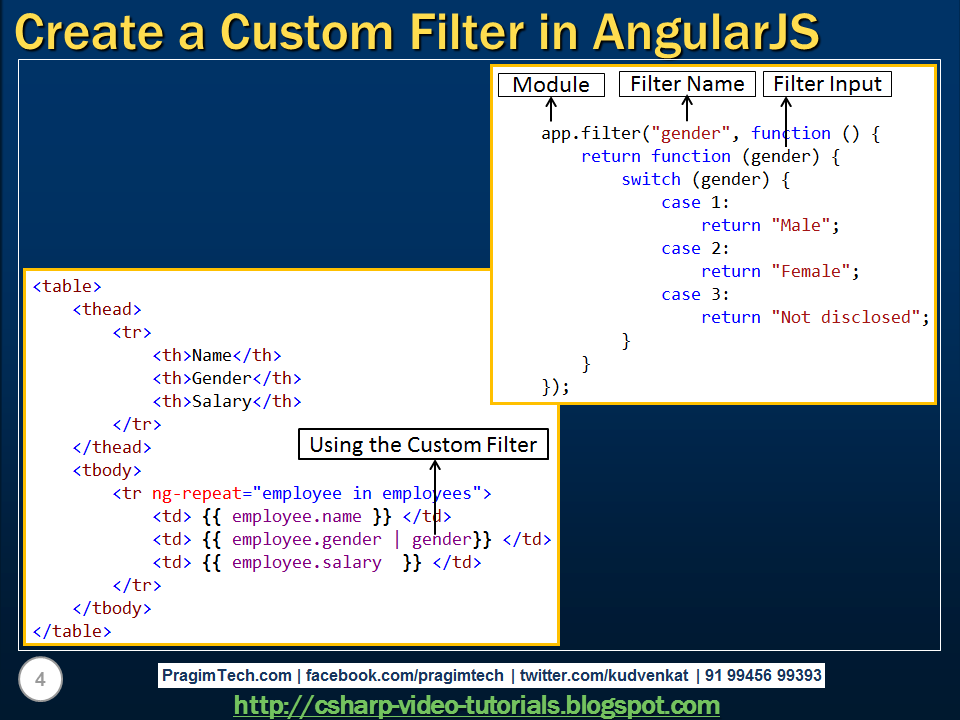 Writing custom filters in angularjs