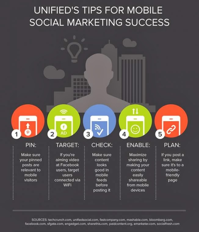 5 Tips for Mobile Social Marketing success