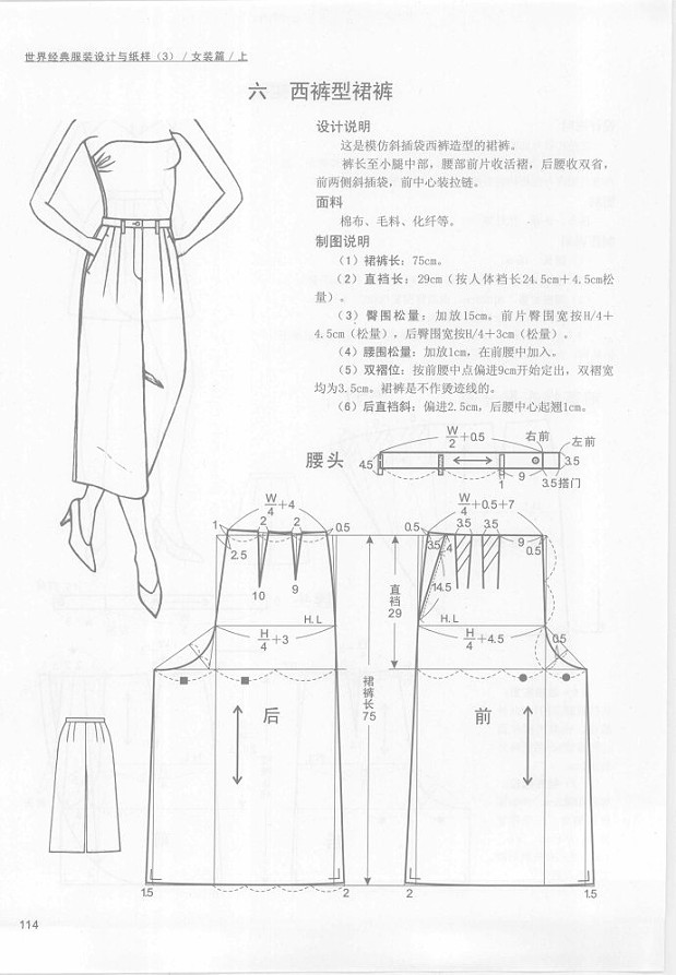 The best in internet: Sewing- Patterns of Pants from Asian Book