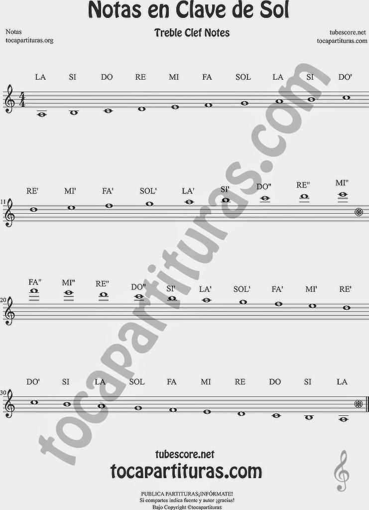 Cómo poner las notas en un pentagrama de Clave de Sol. Todas las notas en el pentagrama en nomenclatura española. Partitura con notas para leer las partituras de flauta, violín, saxofón, trompeta, clarinete, trompa, cornos, sax tenor, soprano, barítono sax, oboe...