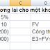 Các hàm Excel đánh giá hiệu quả vốn đầu tư
