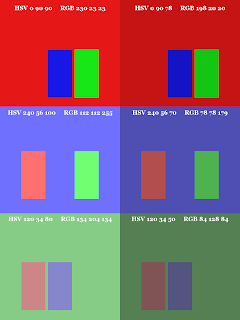 Color Pattern; Small Blocks on Top; Mode Hue; No Dithering