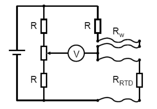 transmitter design for body