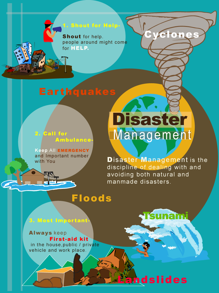 Human Induced Disasters: Prevention and Community based Mitigation