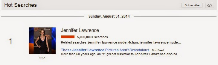 Jennifer Lawrence nude leaks
