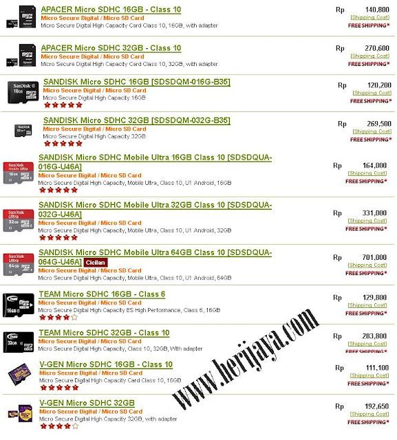 Micro SD (Memory Card) 16Gb - 32Gb Class 10 herijaya.com