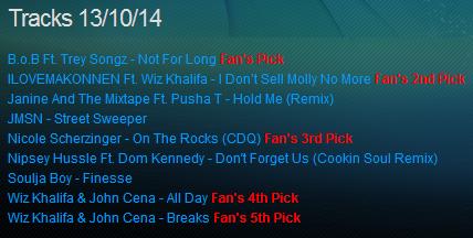 Download [Mp3]-[NEW TRACK RELEASE] เพลงสากลเพราะๆ ออกใหม่มาแรงประจำวันที่ 13 October 2014 [Solidfiles] 4shared By Pleng-mun.com