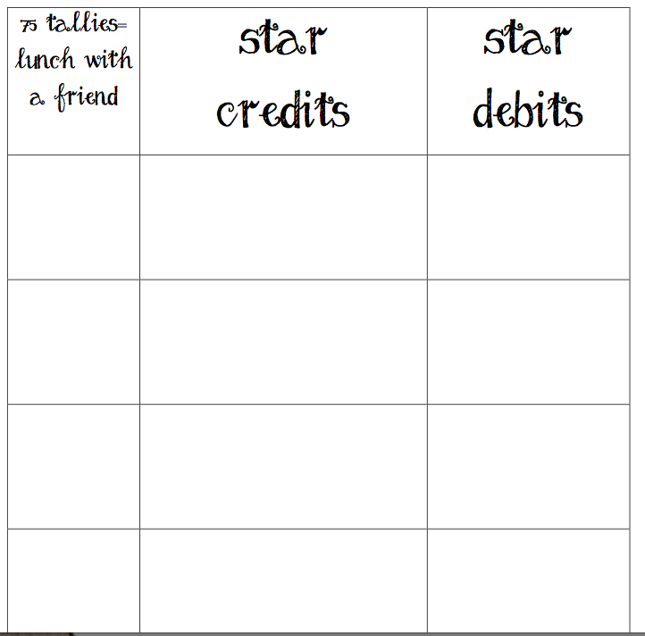 Here is an abbreviated version of the chart. You can download it below ...