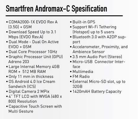 Results for: Harga Smartfren Andromax C Andromax V New Andromax I 2014