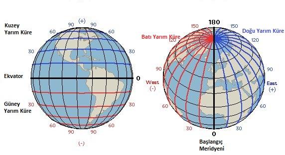 Co rafya paralel ve mer dyenler - Latitude de paris ...