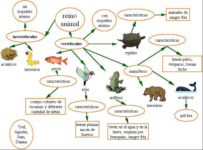 Los Animales: septiembre 2012