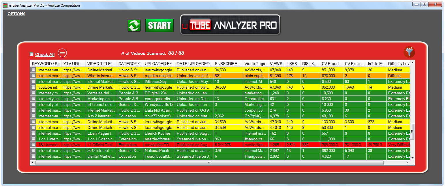 uTube Analyzer Pro 2.0