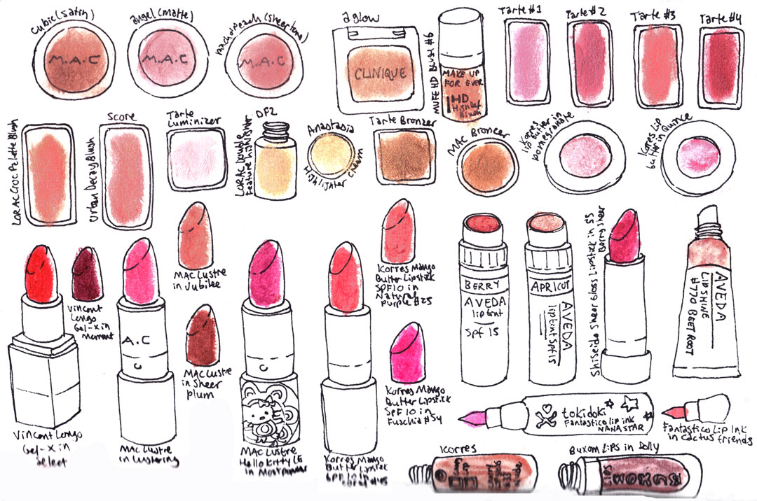 Christhingsss diy chart your makeup stash for Amsterdam products