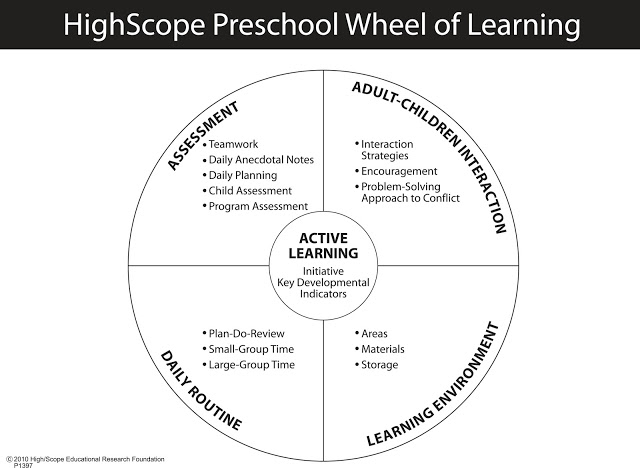 Child development an active learning approach pdf