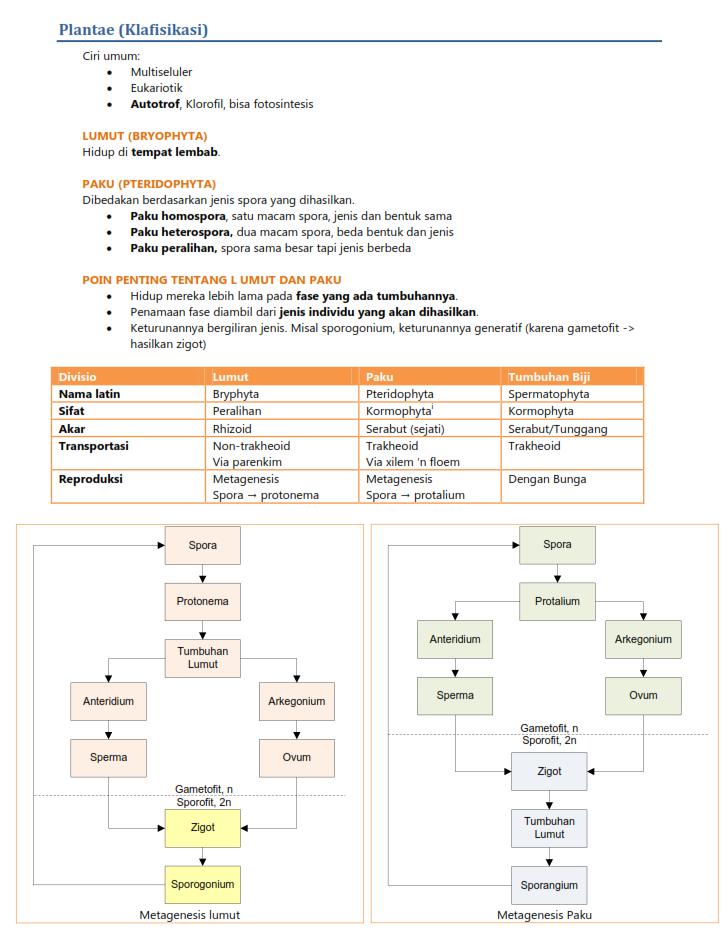 Soal Biologi Nasional Ujian Smp Kelas Elektronik Buku Sma Guru Bse Mister Download Xi Sekolah