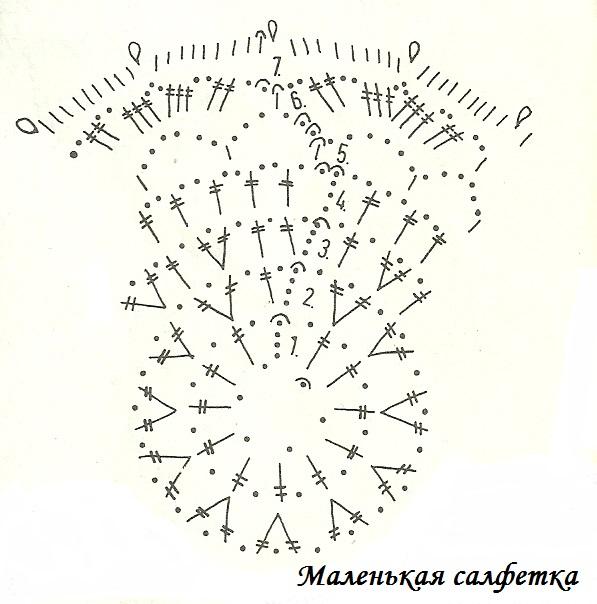 Салфетки крючком схемы валя валентина