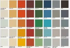 Trend Warna Rumah Tahun Depan | rumah idamanku
