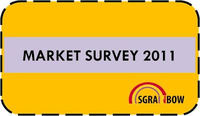 self.growth.realise: Market Survey 2011
