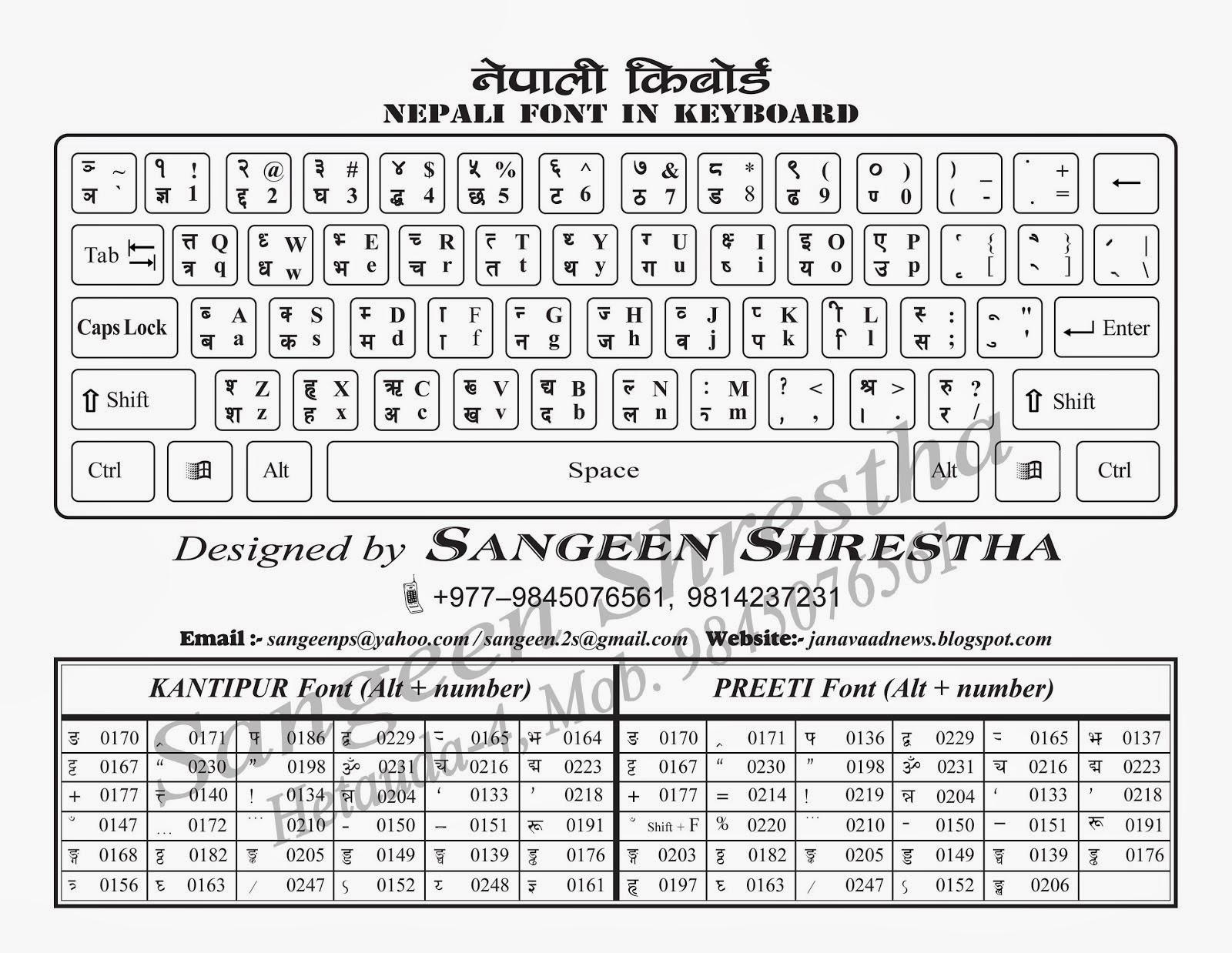 नेपाली किबोर्ड