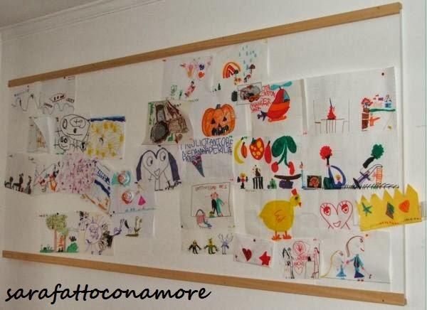 Sarafattoconamore piccoli artisti - Disegni per parete ...
