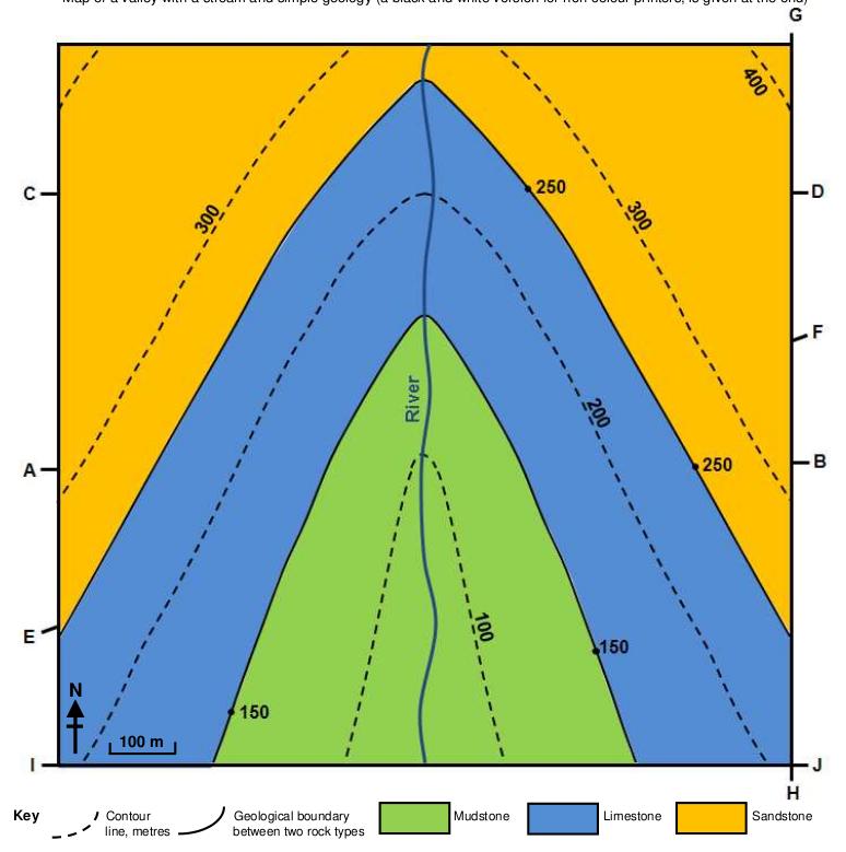 block diagram geology software