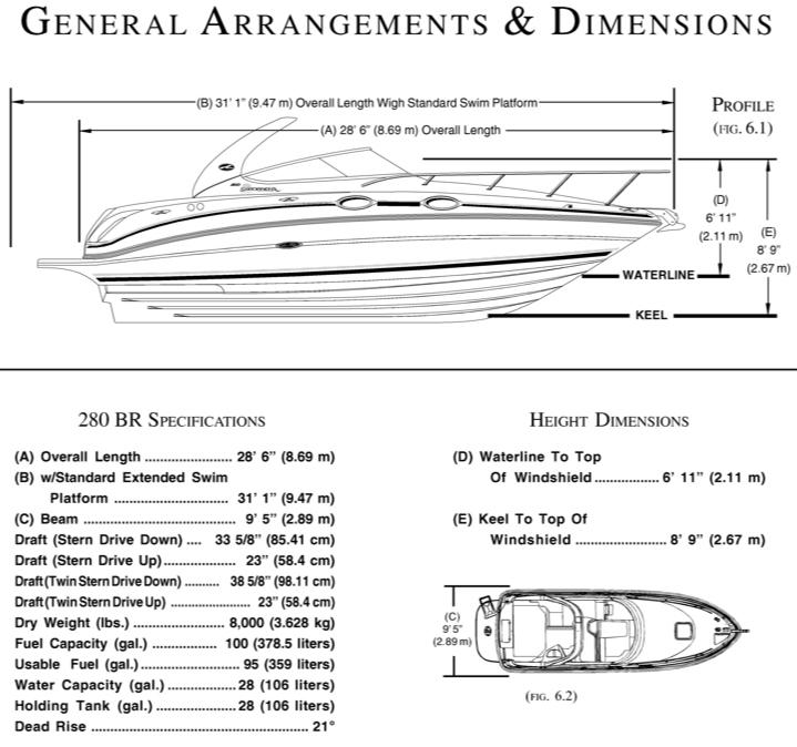 Sea Ray 280 Sundancer For Sale: Detailed Specs