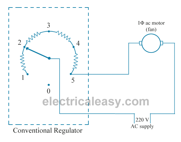 Ceiling fan regulators : conventional vs. electronic | one ...