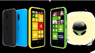Innotechive lumia 620