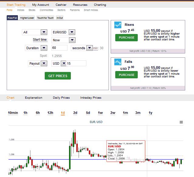 Forex insider tab pada platform