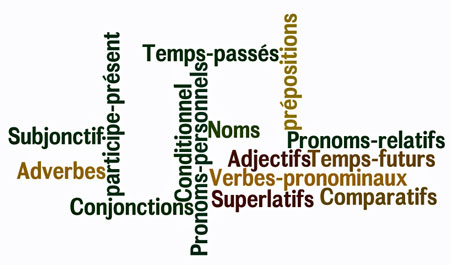 http://fr.tsedryk.ca/grammaire/presentations/index.html