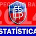 Estatísticas do Campeonato Baiano 2014