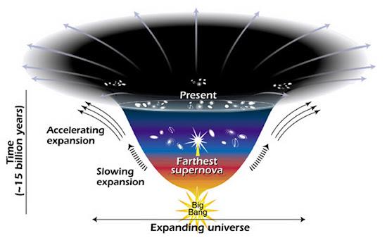 expanding universe quran god