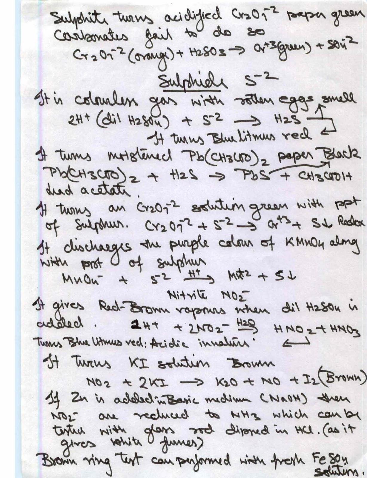 QUALITATIVE ANALYSIS   IITJEE Chemistry by Dhruv kumar Banerjee